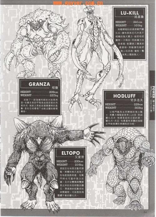 Зоаноиды - измененные люди из вселенной Гайвера (149 работ)
