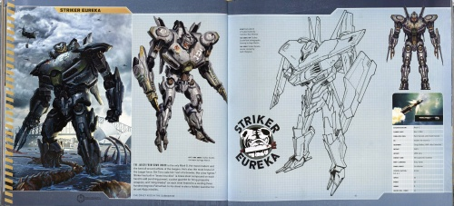Pacific Rim: Man, Machines, and Monsters (80 фото)